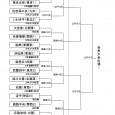 """2012年6月12日 ザバス杯第46回全日本リトルリーグ野球選手権大会の大会要項、トーナメント表などをまとめています。 皆さまの応援をどうぞよろしくお願いします!! 全日本選手権の大会要項(PDF) 日本リトルリーグ野球 … <a href=""""http://www.zushi-littleleague.com/topics/2012/06/12/3143/"""">Continue reading <span class=""""meta-nav"""">→</span></a>"""
